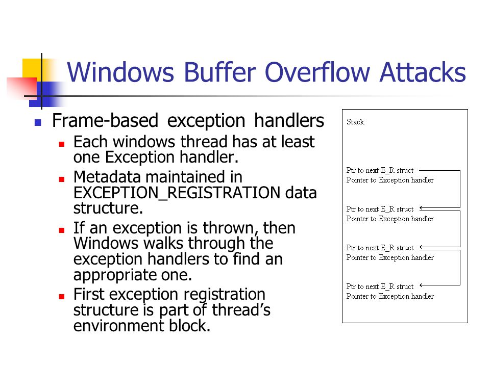 Windows Buffer Overflow Attacks Frame-based exception handlers Each windows thread has at least one Exception handler.