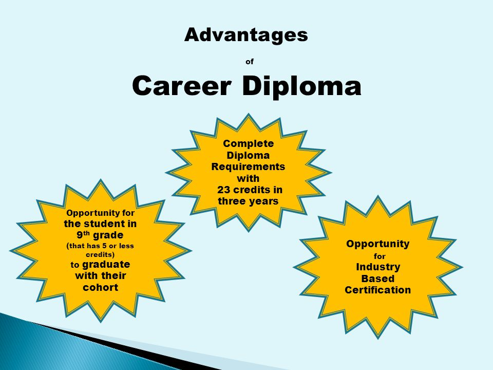 Opportunity for Industry Based Certification Complete Diploma Requirements with 23 credits in three years Opportunity for the student in 9 th grade ( that has 5 or less credits ) to graduate with their cohort Advantages of Career Diploma