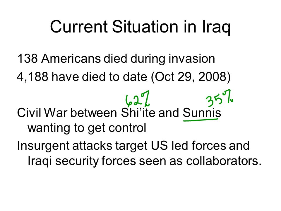 Current Situation in Iraq 138 Americans died during invasion 4,188 have died to date (Oct 29, 2008) Civil War between Shi'ite and Sunnis wanting to get control Insurgent attacks target US led forces and Iraqi security forces seen as collaborators.