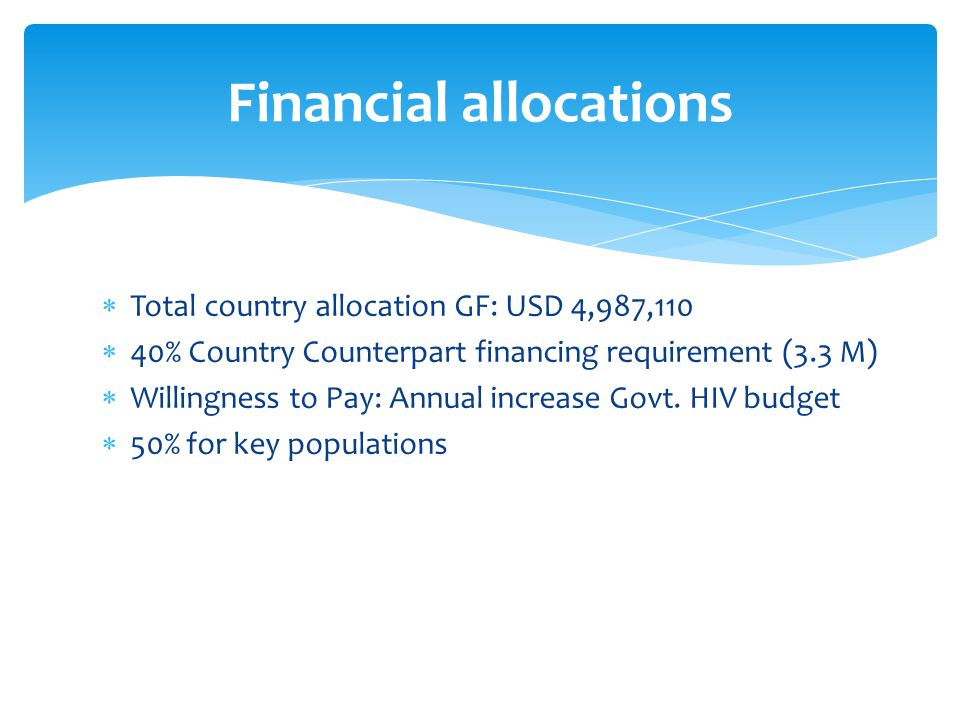  Total country allocation GF: USD 4,987,110  40% Country Counterpart financing requirement (3.3 M)  Willingness to Pay: Annual increase Govt.