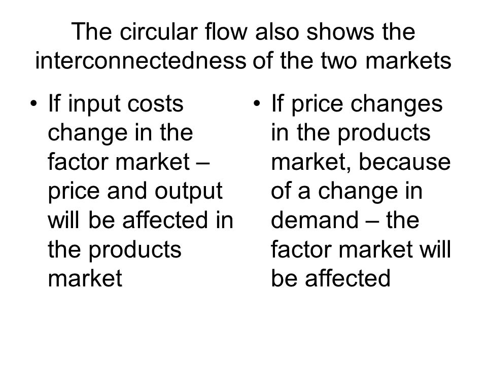 The circular flow also shows the interconnectedness of the two markets If input costs change in the factor market – price and output will be affected in the products market If price changes in the products market, because of a change in demand – the factor market will be affected