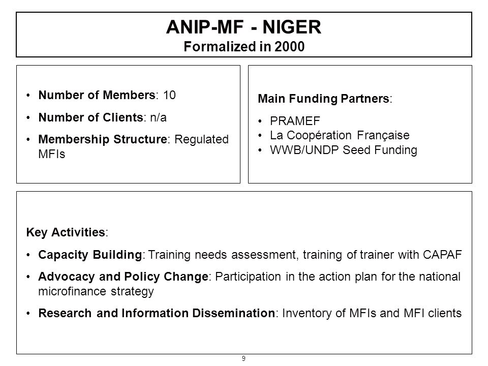 9 Number of Members: 10 Number of Clients: n/a Membership Structure: Regulated MFIs Main Funding Partners: PRAMEF La Coopération Française WWB/UNDP Seed Funding Key Activities: Capacity Building: Training needs assessment, training of trainer with CAPAF Advocacy and Policy Change: Participation in the action plan for the national microfinance strategy Research and Information Dissemination: Inventory of MFIs and MFI clients ANIP-MF - NIGER Formalized in 2000