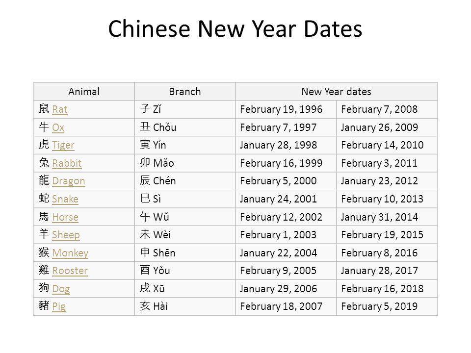 4 chinese - Chinese New Year 1997