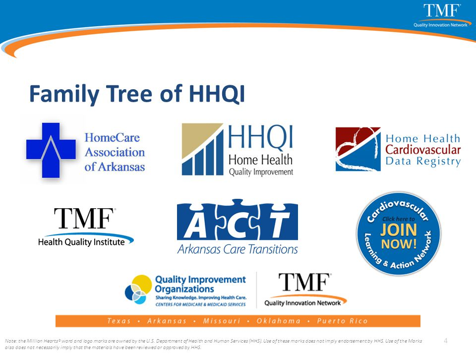 Family Tree of Hhqi 4 Note