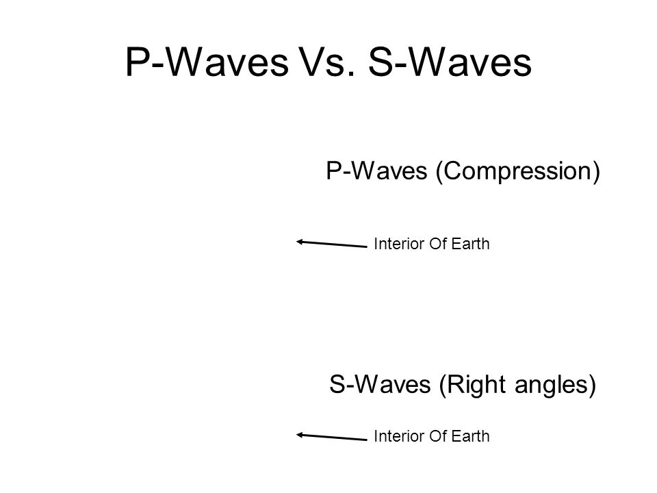 P-Waves Vs. S-Waves P-Waves (Compression) S-Waves (Right angles) Interior Of Earth