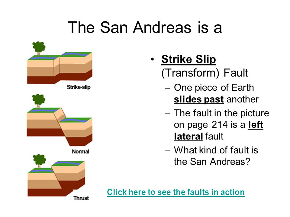 The San Andreas is a Strike Slip (Transform) Fault –One piece of Earth slides past another –The fault in the picture on page 214 is a left lateral fault –What kind of fault is the San Andreas.