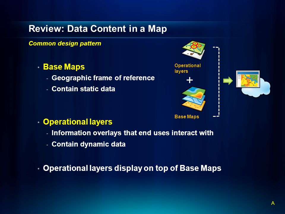 Review: Data Content in a Map Common design pattern Base Maps - Geographic frame of reference - Contain static data Operational layers - Information overlays that end uses interact with - Contain dynamic data Operational layers display on top of Base Maps Base Maps Operational layers + A