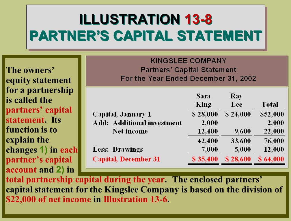 ILLUSTRATION 13-8 PARTNER'S CAPITAL STATEMENT The owners' equity statement for a partnership is called the partners' capital statement.