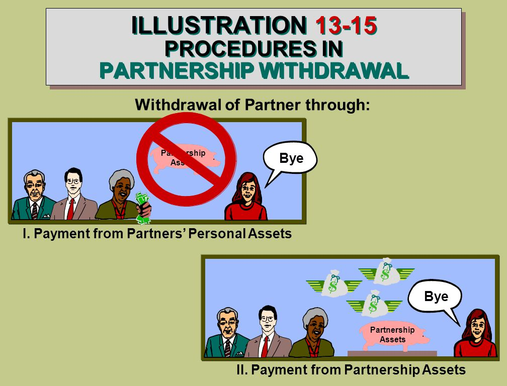 ILLUSTRATION PROCEDURES IN PARTNERSHIP WITHDRAWAL Withdrawal of Partner through: I.