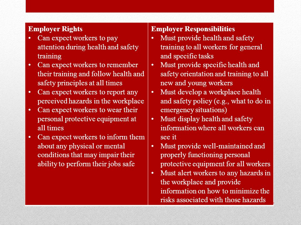 Employer Rights Can expect workers to pay attention during health and safety training Can expect workers to remember their training and follow health and safety principles at all times Can expect workers to report any perceived hazards in the workplace Can expect workers to wear their personal protective equipment at all times Can expect workers to inform them about any physical or mental conditions that may impair their ability to perform their jobs safe Employer Responsibilities Must provide health and safety training to all workers for general and specific tasks Must provide specific health and safety orientation and training to all new and young workers Must develop a workplace health and safety policy (e.g., what to do in emergency situations) Must display health and safety information where all workers can see it Must provide well-maintained and properly functioning personal protective equipment for all workers Must alert workers to any hazards in the workplace and provide information on how to minimize the risks associated with those hazards