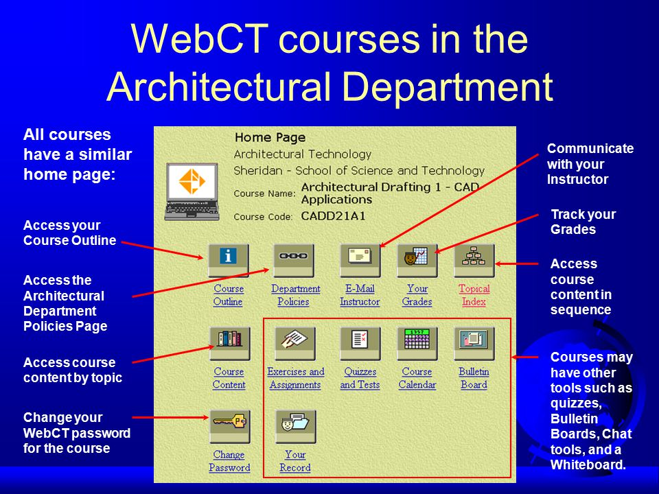 WebCT courses in the Architectural Department All courses have a similar home page: Access your Course Outline Access the Architectural Department Policies Page Communicate with your Instructor Track your Grades Access course content in sequence Access course content by topic Change your WebCT password for the course Courses may have other tools such as quizzes, Bulletin Boards, Chat tools, and a Whiteboard.