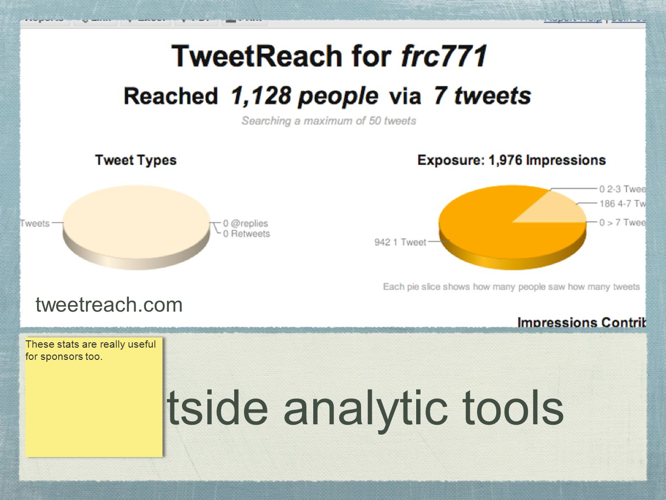 Outside analytic tools These stats are really useful for sponsors too. tweetreach.com