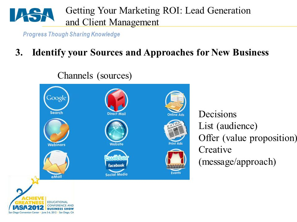 Progress Though Sharing Knowledge 3.Identify your Sources and Approaches for New Business Channels (sources) Decisions List (audience) Offer (value proposition) Creative (message/approach) Getting Your Marketing ROI: Lead Generation and Client Management