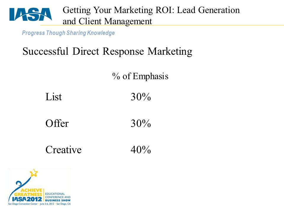 Progress Though Sharing Knowledge Successful Direct Response Marketing List30% Offer30% Creative40% % of Emphasis Getting Your Marketing ROI: Lead Generation and Client Management