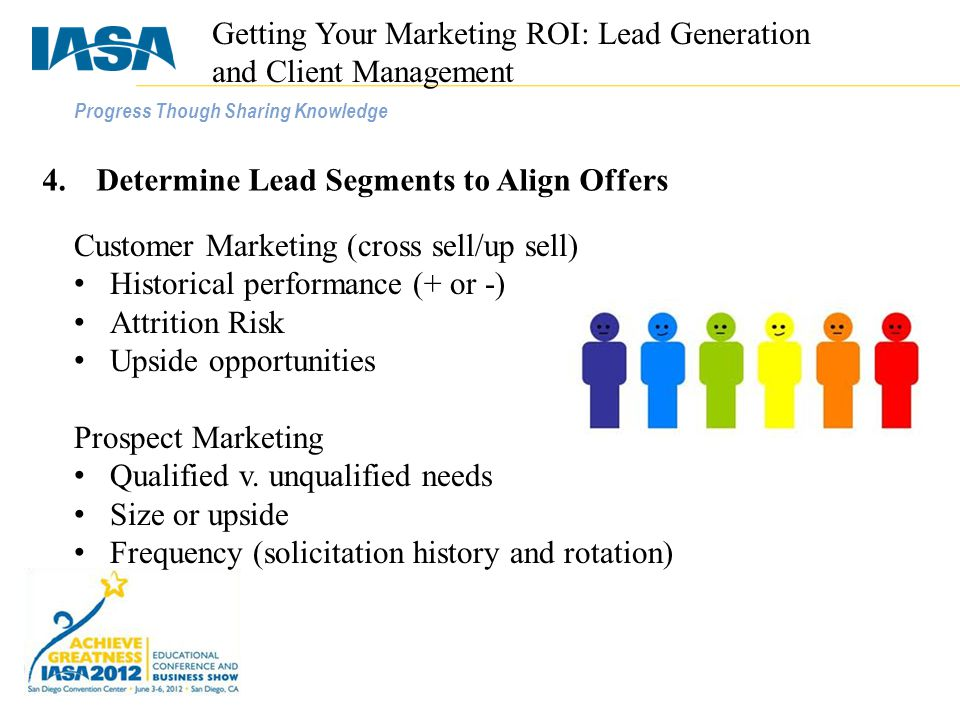 Progress Though Sharing Knowledge 4.Determine Lead Segments to Align Offers Customer Marketing (cross sell/up sell) Historical performance (+ or -) Attrition Risk Upside opportunities Prospect Marketing Qualified v.