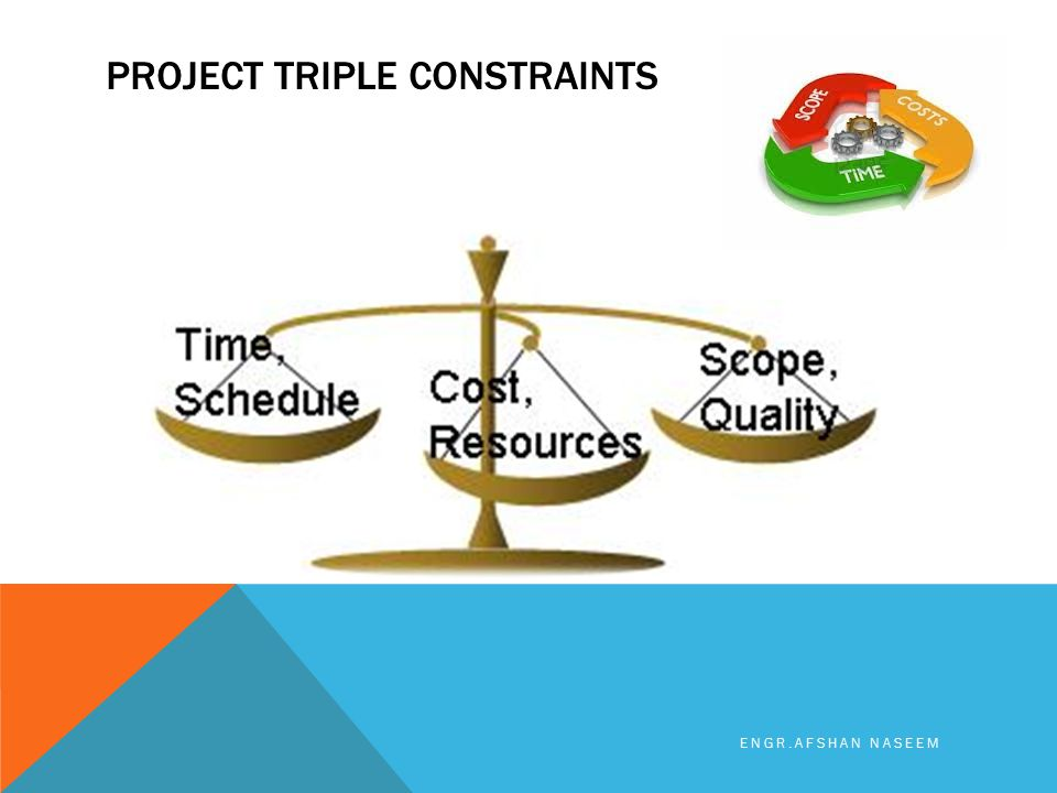 PROJECT TRIPLE CONSTRAINTS ENGR.AFSHAN NASEEM