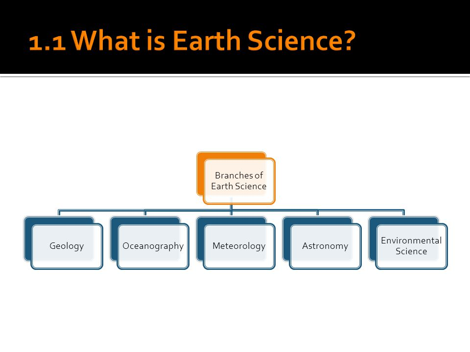 Branches of Earth Science GeologyOceanographyMeteorologyAstronomy Environmental Science