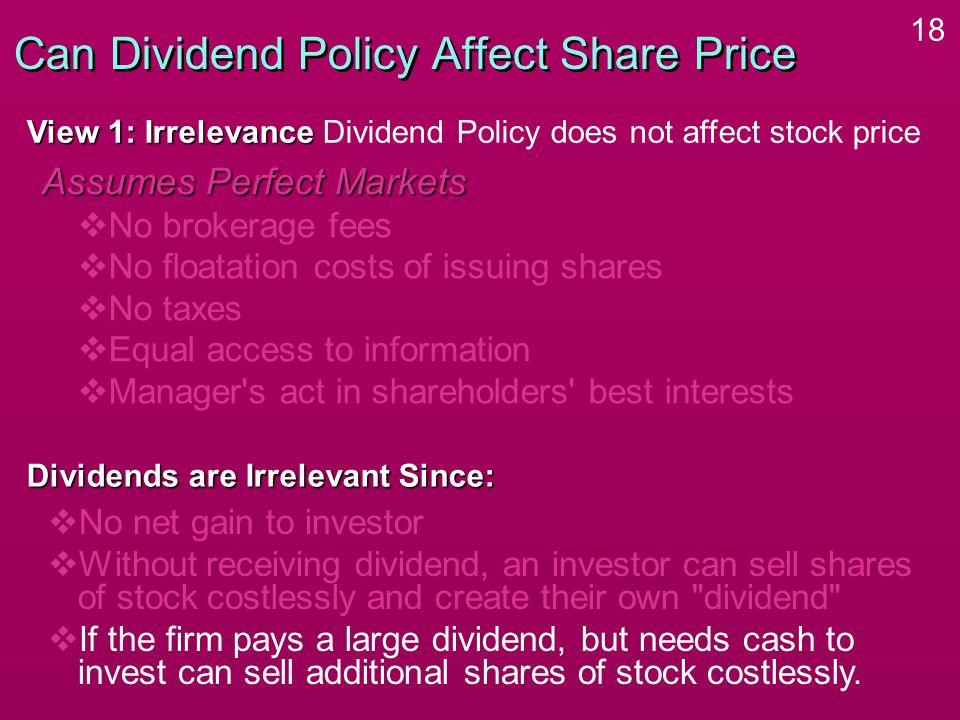 act share price