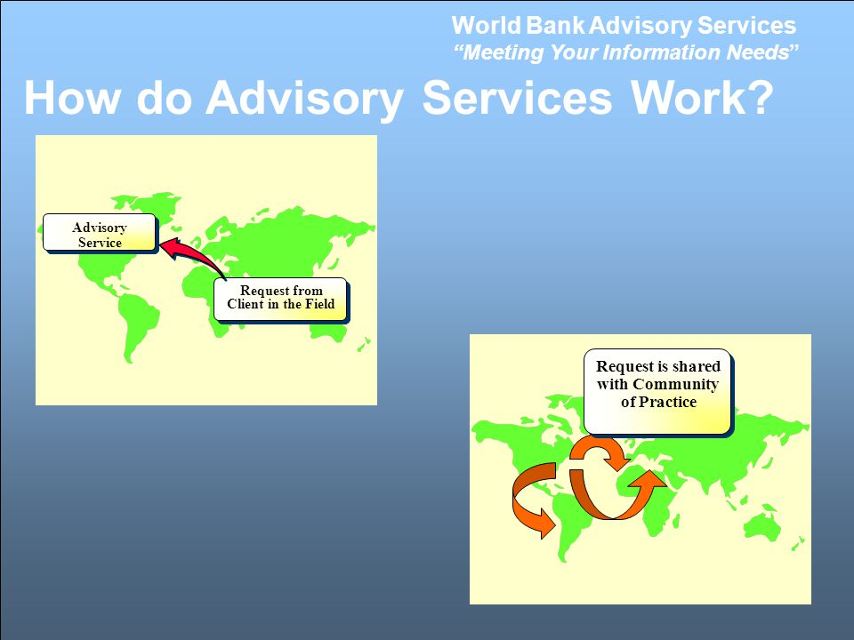 How do Advisory Services Work.