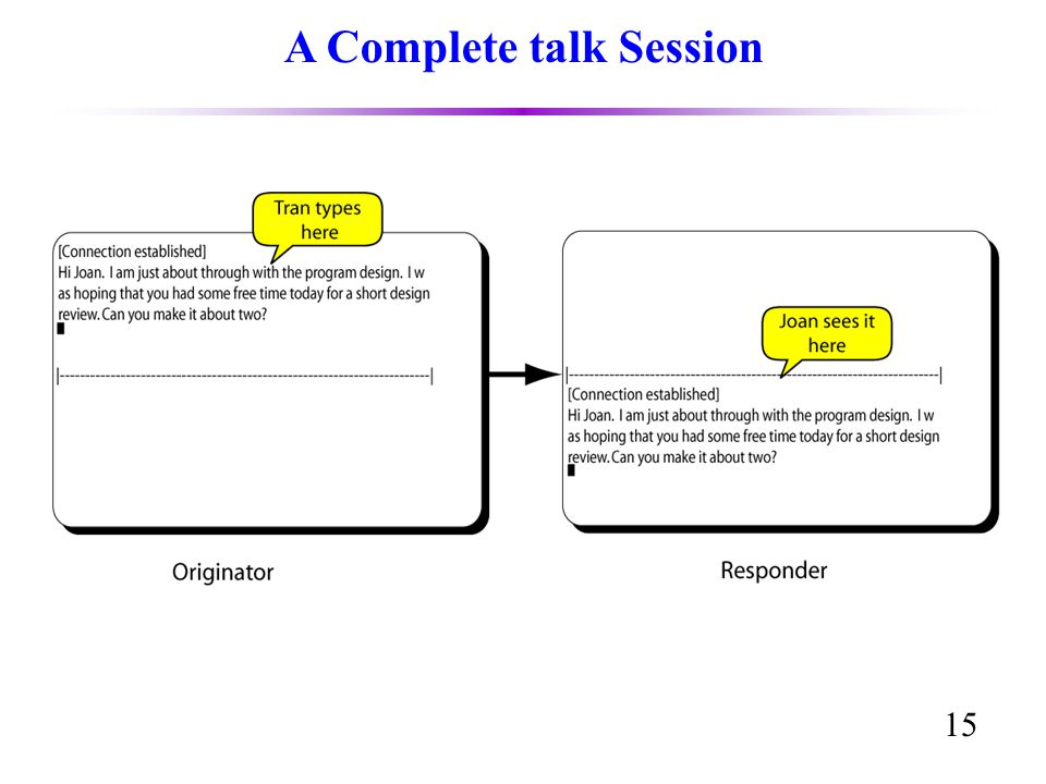 15 A Complete talk Session