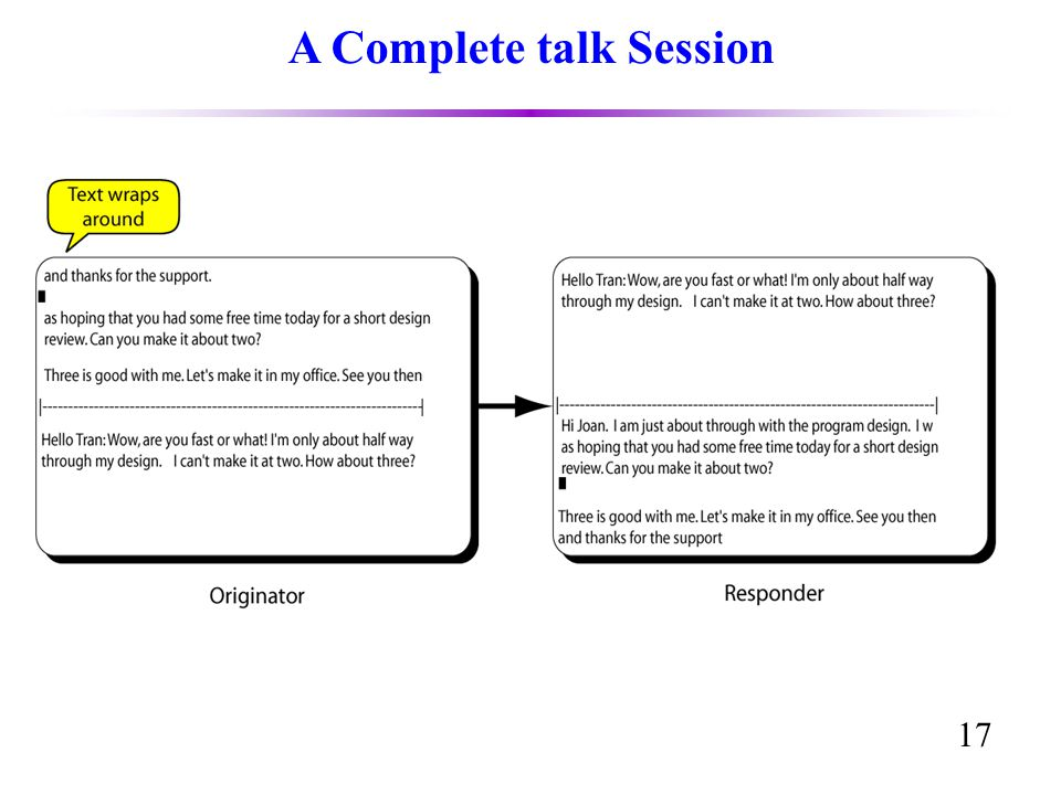 17 A Complete talk Session