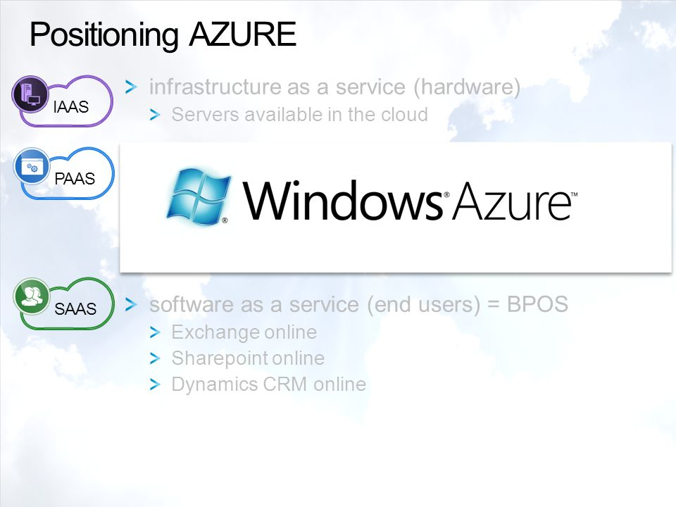 infrastructure as a service (hardware) Servers available in the cloud platform as a service (developer) Delivery of a OS for custom, cloud enabled apps Support for service hosting and interoperability Relational data storage in the cloud software as a service (end users) = BPOS Exchange online Sharepoint online Dynamics CRM online Positioning AZURE PAASIAAS SAAS