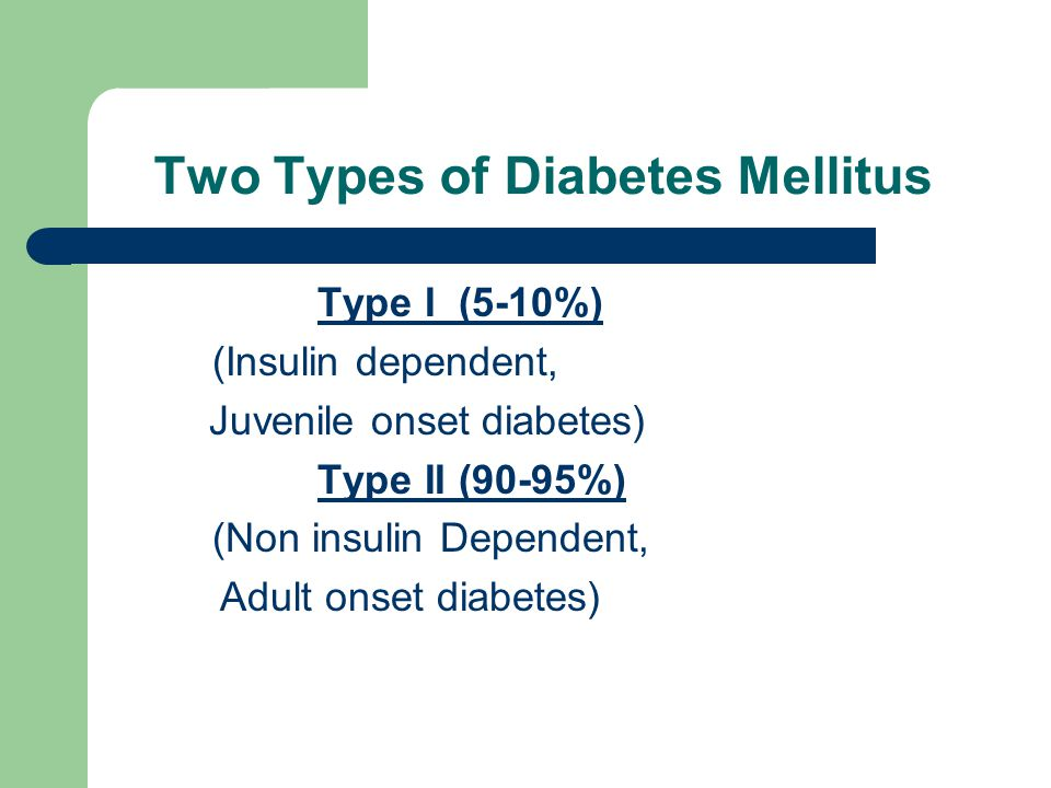 Two Types of Diabetes Mellitus Type I (5-10%) (Insulin dependent, Juvenile onset diabetes) Type II (90-95%) (Non insulin Dependent, Adult onset diabetes)