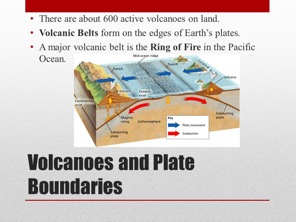 VOLCANOES Sections 1 and 3 A volcano is a weak spot in the crust ...