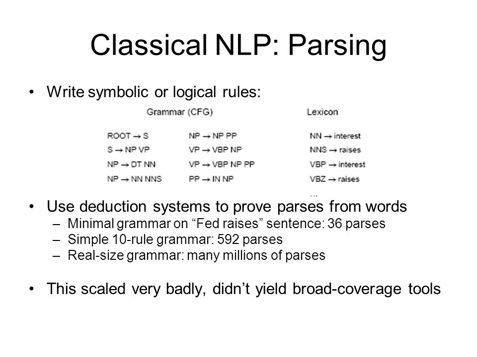 Classical NLP: Parsing Write symbolic or logical rules: Use deduction systems to prove parses from words –Minimal grammar on Fed raises sentence: 36 parses –Simple 10-rule grammar: 592 parses –Real-size grammar: many millions of parses This scaled very badly, didn't yield broad-coverage tools