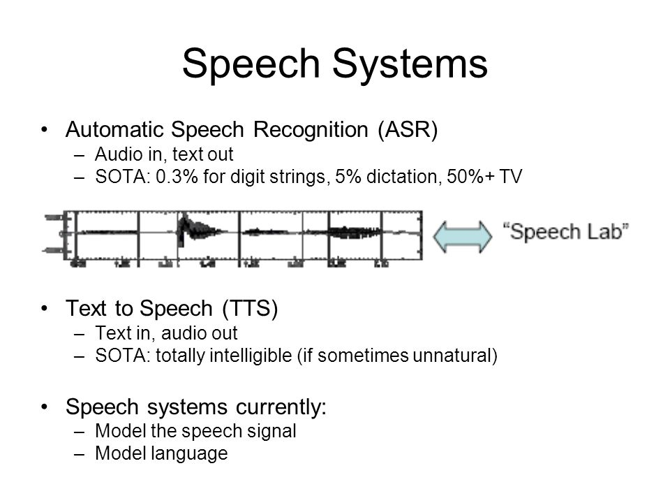 Speech Systems Automatic Speech Recognition (ASR) –Audio in, text out –SOTA: 0.3% for digit strings, 5% dictation, 50%+ TV Text to Speech (TTS) –Text in, audio out –SOTA: totally intelligible (if sometimes unnatural) Speech systems currently: –Model the speech signal –Model language