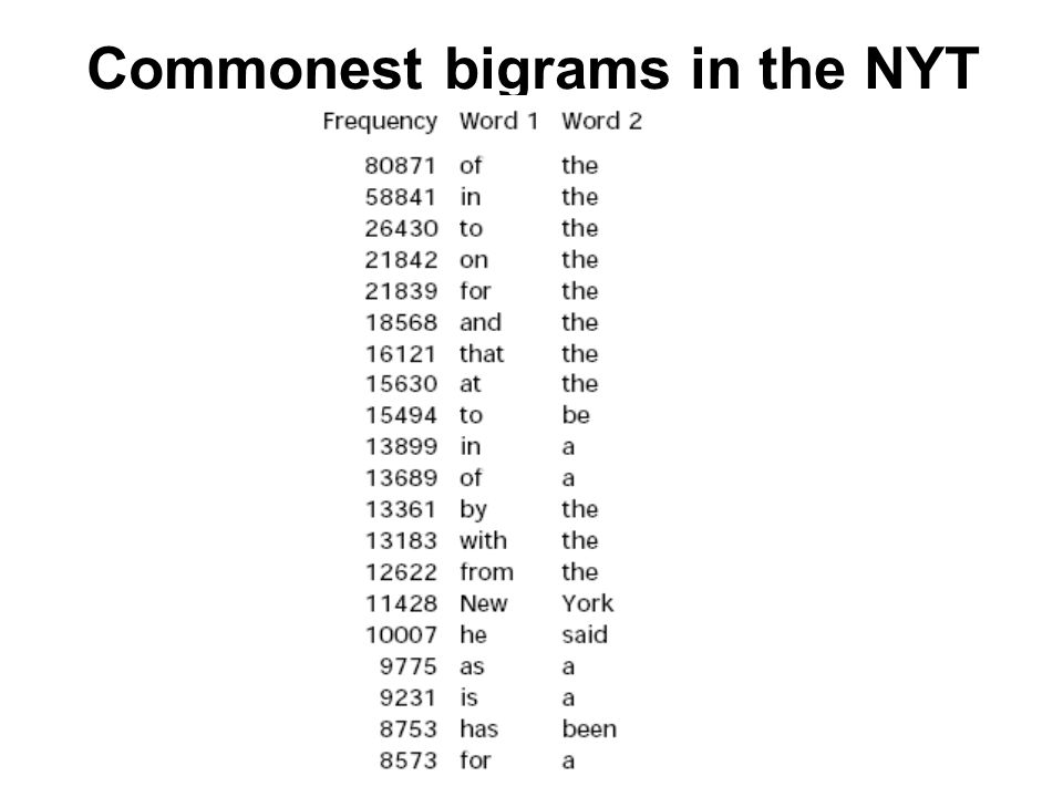 Commonest bigrams in the NYT