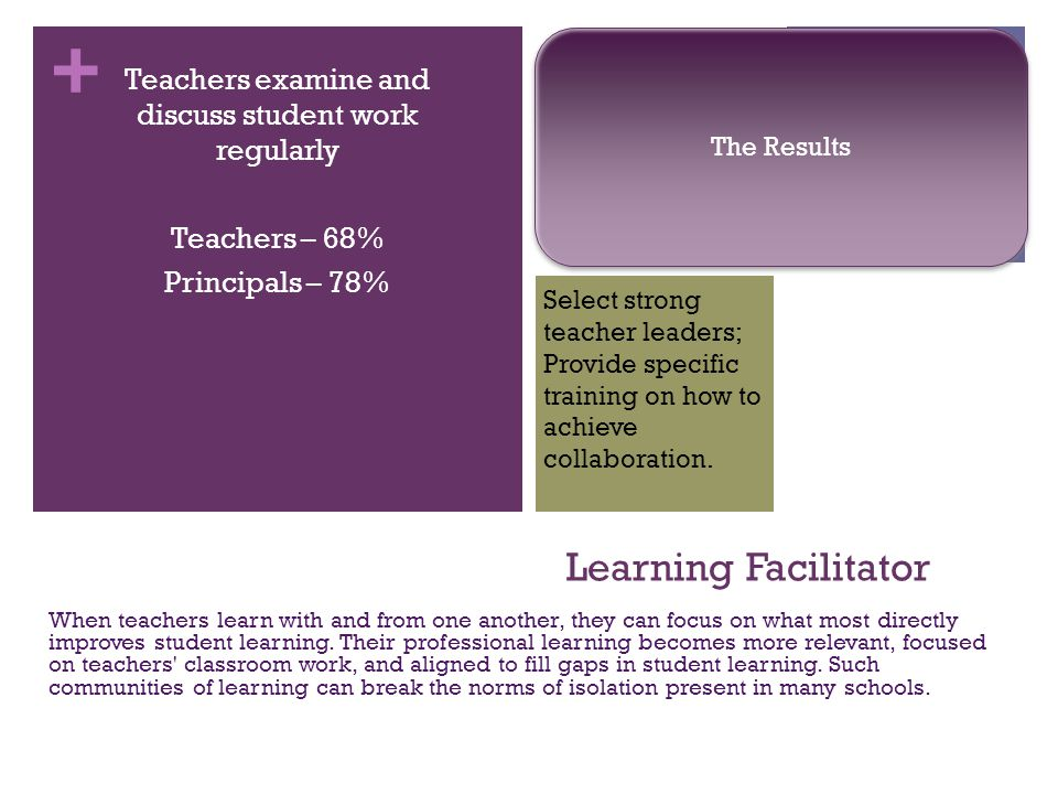 + Learning Facilitator When teachers learn with and from one another, they can focus on what most directly improves student learning.