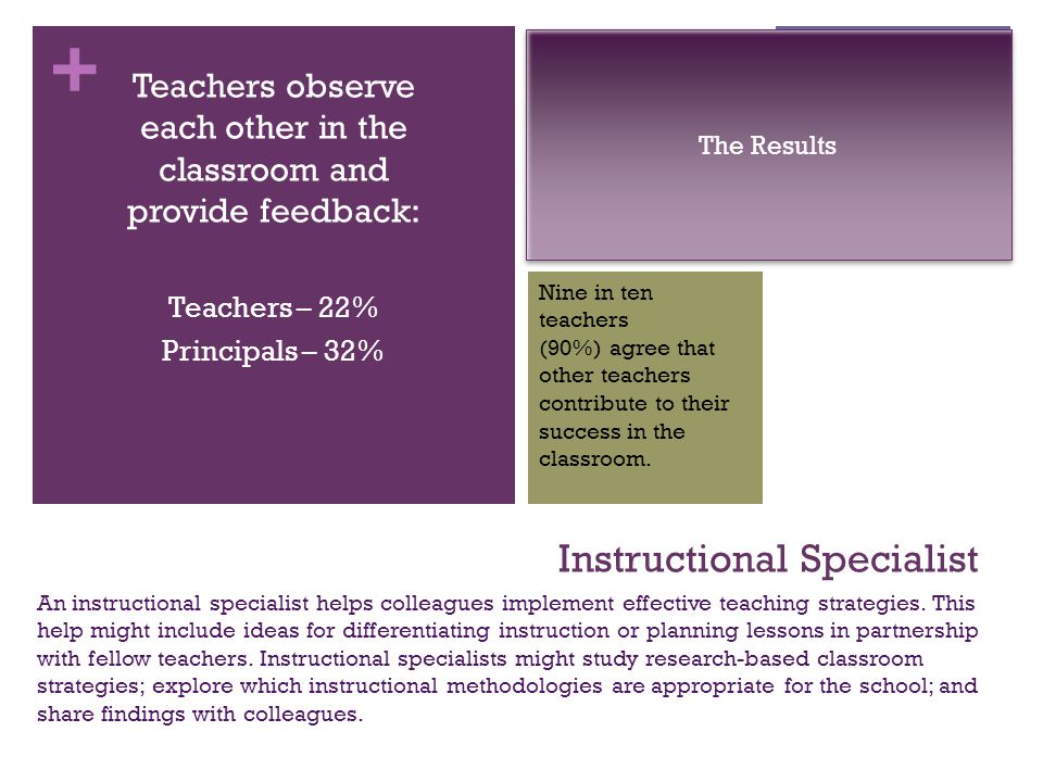 + Instructional Specialist An instructional specialist helps colleagues implement effective teaching strategies.