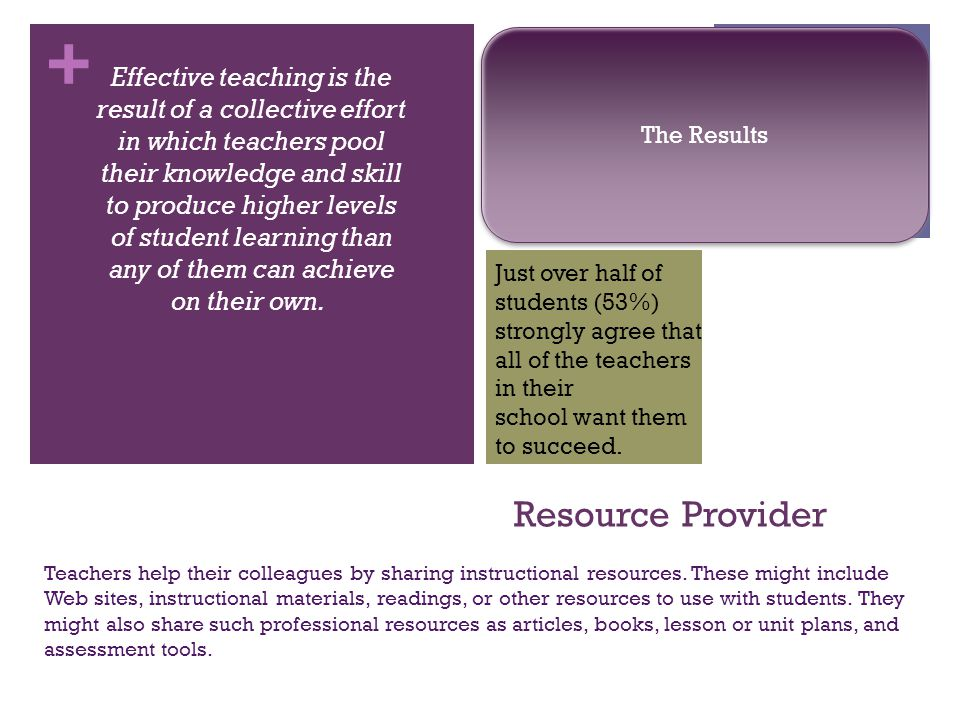 + Resource Provider Teachers help their colleagues by sharing instructional resources.