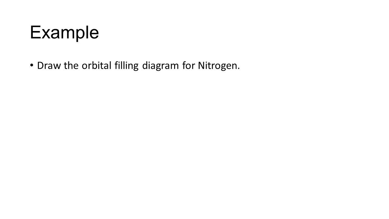 Examples orbital filling valence electrons and noble gas 2 example draw the orbital filling diagram for nitrogen pooptronica Gallery