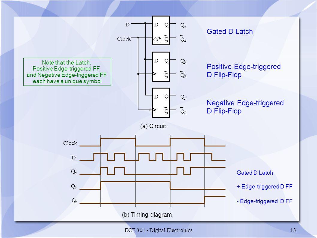 ECE 301 – Digital Electronics Flip-Flops and Registers (Lecture ...