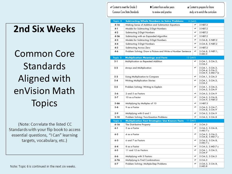 3rd Grade Math Common Core Pacing Resources: Common Core Standards ...