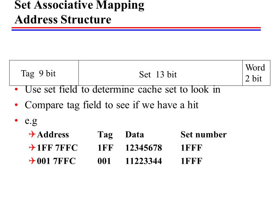 Set Associative Mapping Address Structure Use set field to determine cache set to look in Compare tag field to see if we have a hit e.g  AddressTagDataSet number  1FF 7FFC1FF FFF  001 7FFC FFF Tag 9 bit Set 13 bit Word 2 bit