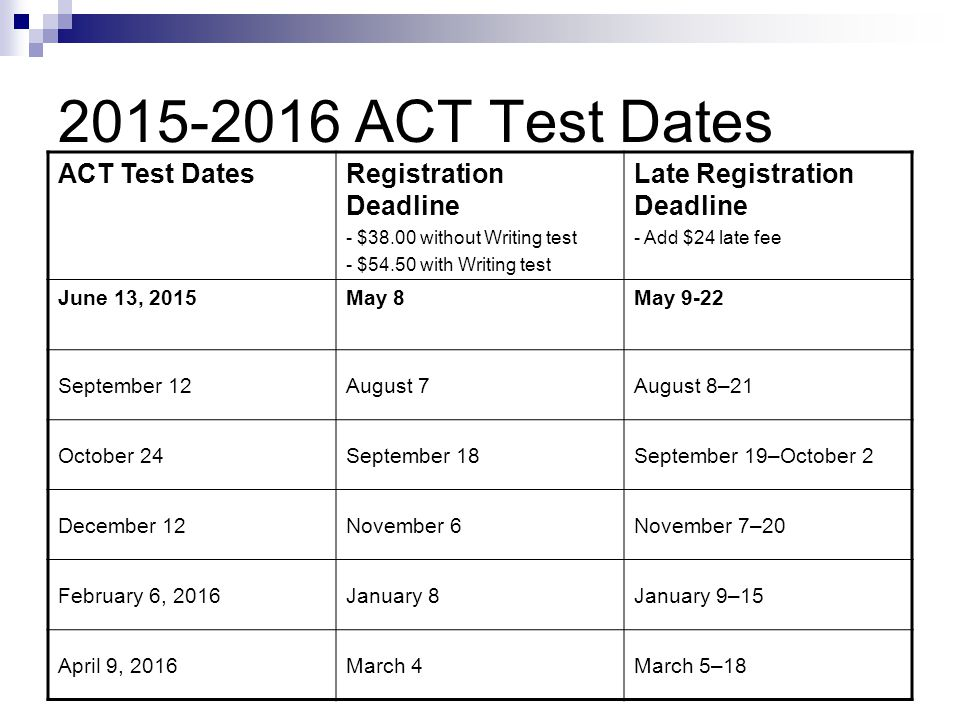 ACT Test Dates ACT Test DatesRegistration Deadline - $38.00 without Writing test - $54.50 with Writing test Late Registration Deadline - Add $24 late fee June 13, 2015May 8May 9-22 September 12August 7August 8–21 October 24September 18September 19–October 2 December 12November 6November 7–20 February 6, 2016January 8January 9–15 April 9, 2016March 4March 5–18