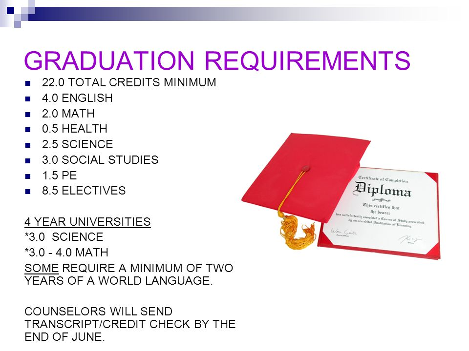GRADUATION REQUIREMENTS 22.0 TOTAL CREDITS MINIMUM 4.0 ENGLISH 2.0 MATH 0.5 HEALTH 2.5 SCIENCE 3.0 SOCIAL STUDIES 1.5 PE 8.5 ELECTIVES 4 YEAR UNIVERSITIES *3.0 SCIENCE * MATH SOME REQUIRE A MINIMUM OF TWO YEARS OF A WORLD LANGUAGE.