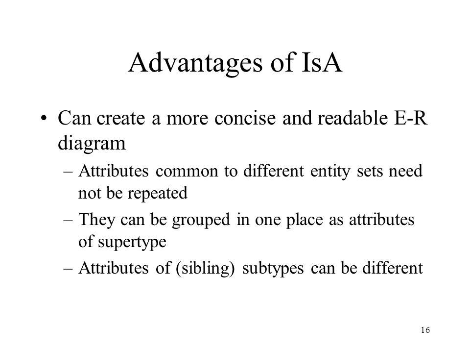 1 chapter 4 database design i the entity relationship model ppt 16 16 advantages ccuart Choice Image