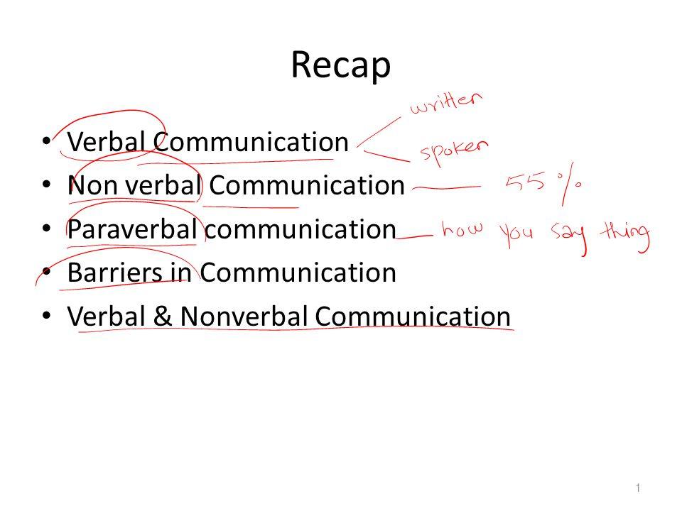 Non Verbal Communication Presentation Recap Verbal Communication Non