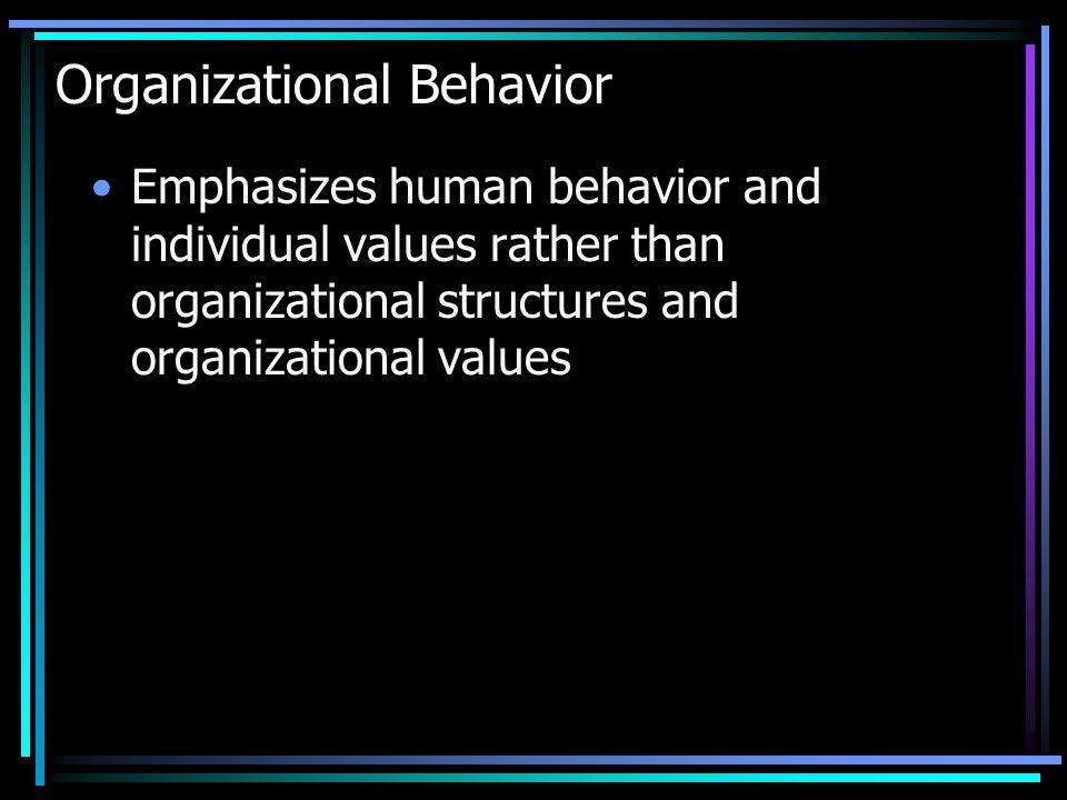 Organizational Behavior Levels of Analysis Individual Behavior Group Functioning Organizational Operations Community Considerations Society