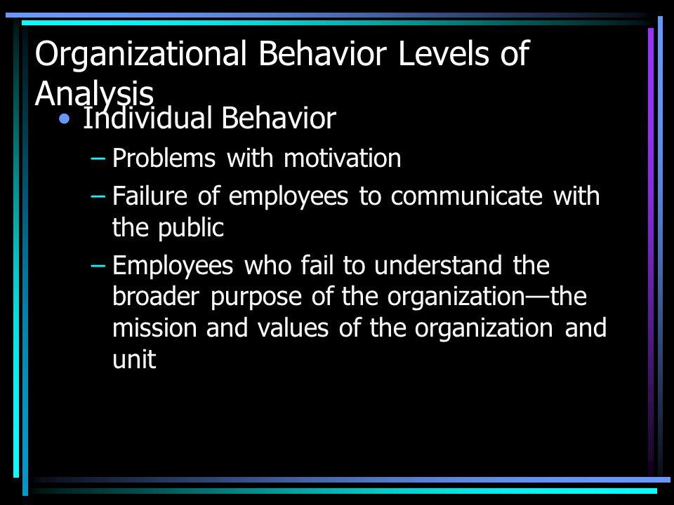 Organizational Behavior Levels of Analysis Group level –Do existing groups function effectively.