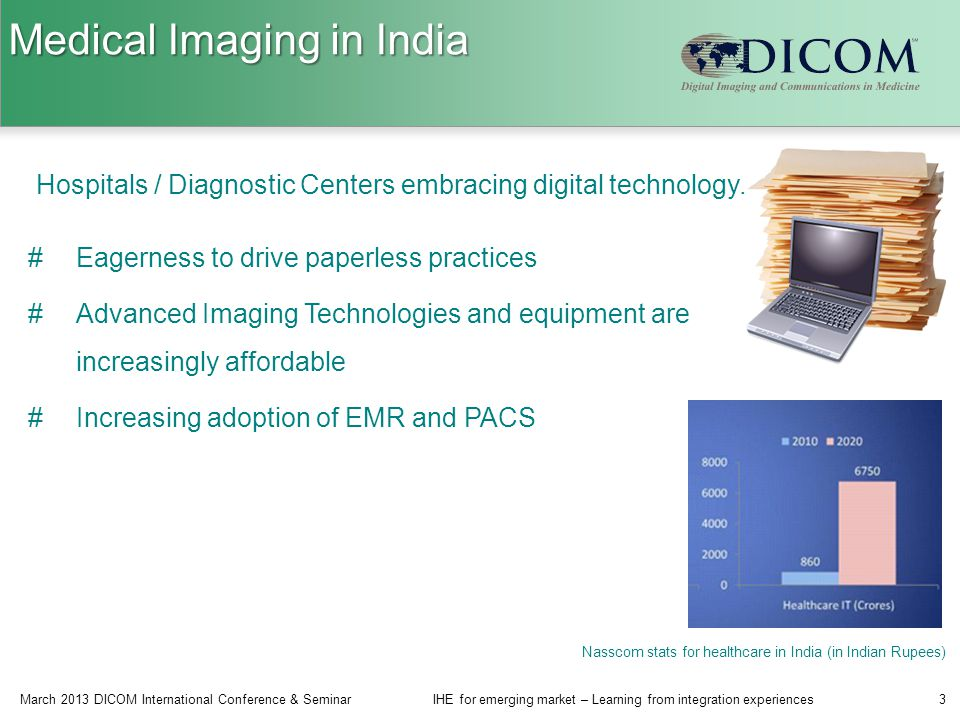 March 2013 DICOM International Conference & SeminarIHE for emerging market – Learning from integration experiences3 Medical Imaging in India #Eagerness to drive paperless practices #Advanced Imaging Technologies and equipment are increasingly affordable #Increasing adoption of EMR and PACS Hospitals / Diagnostic Centers embracing digital technology.