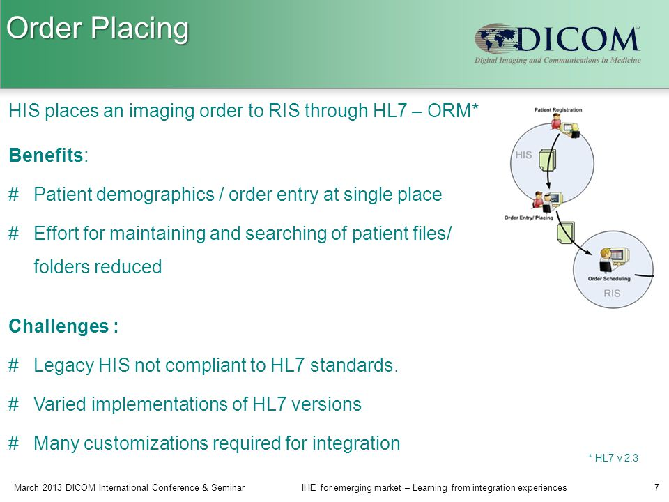 Order Placing March 2013 DICOM International Conference & SeminarIHE for emerging market – Learning from integration experiences7 HIS places an imaging order to RIS through HL7 – ORM* Benefits: #Patient demographics / order entry at single place #Effort for maintaining and searching of patient files/ folders reduced Challenges : #Legacy HIS not compliant to HL7 standards.