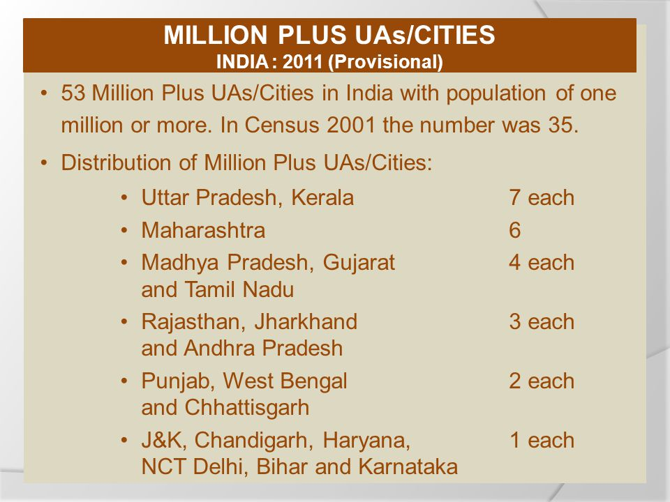53 Million Plus UAs/Cities in India with population of one million or more.