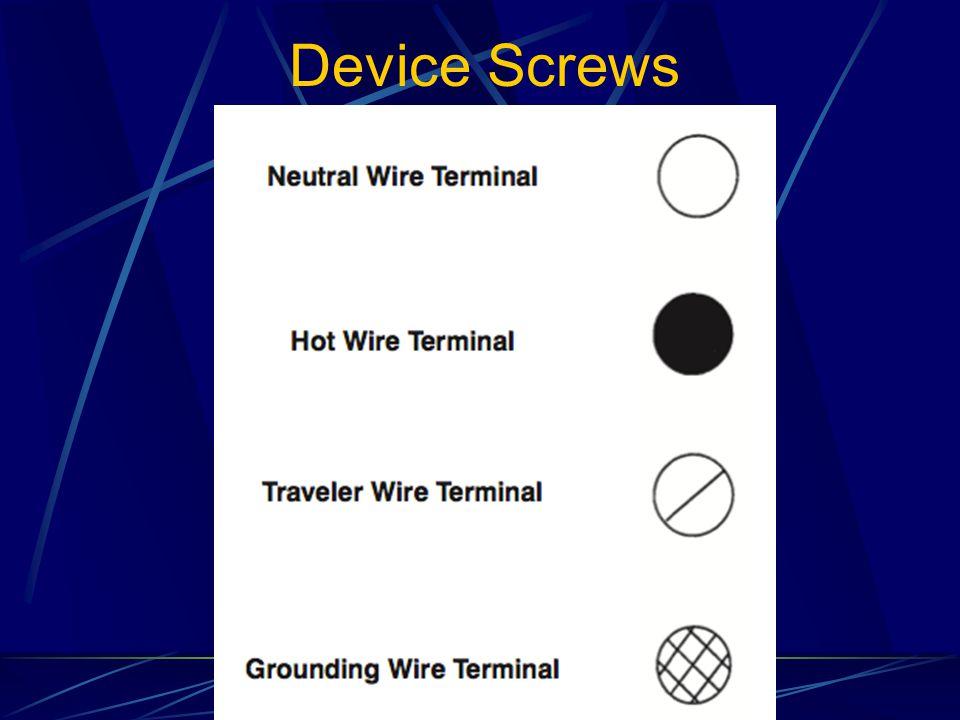 Dorable Romex Types Motif - Electrical Chart Ideas - goruren.info