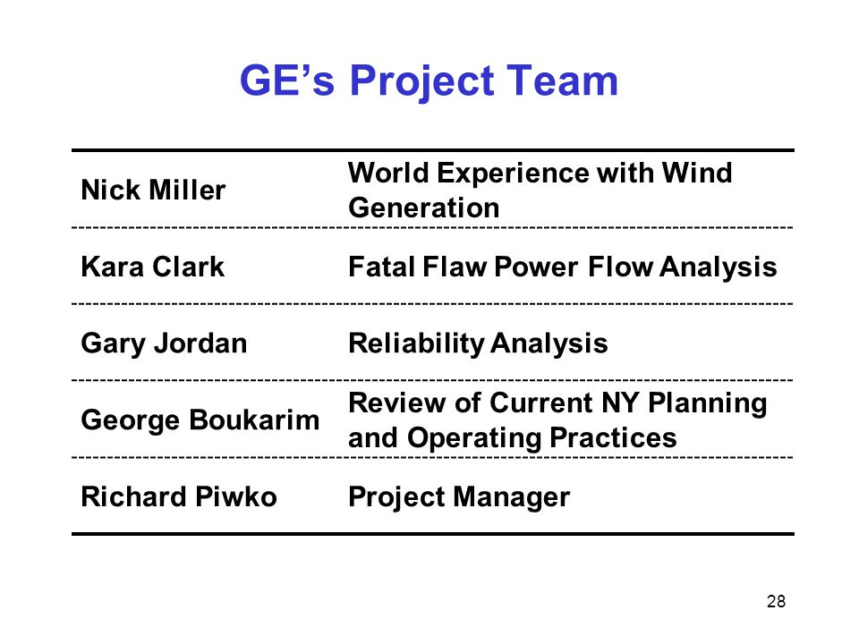 28 GE's Project Team Nick Miller World Experience with Wind Generation Kara ClarkFatal Flaw Power Flow Analysis Gary JordanReliability Analysis George Boukarim Review of Current NY Planning and Operating Practices Richard PiwkoProject Manager