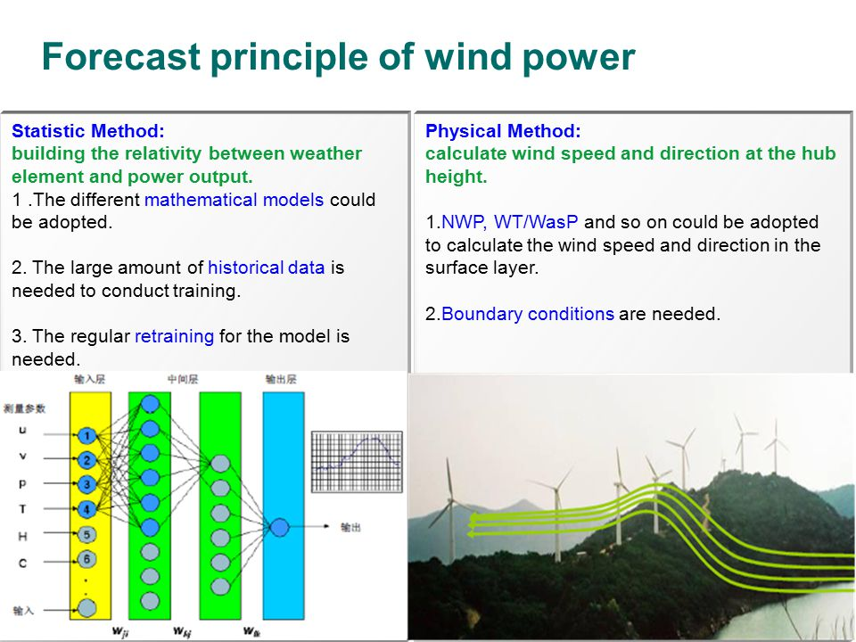 5 Forecast principle of wind power Statistic Method: building the relativity between weather element and power output.